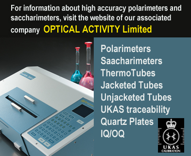 Optical Activity Limited